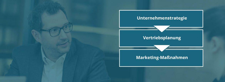 Marketing im Mittelstand - Strategische Marketing-Planung